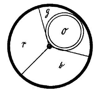 Isensee diagram